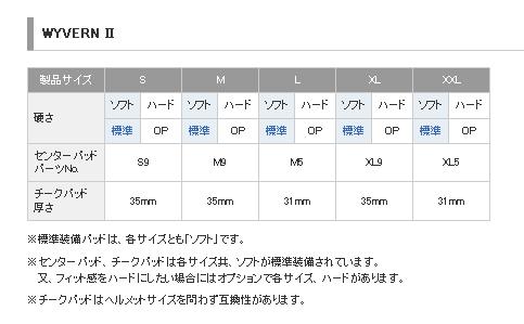 【SHOEI】WYVERN II 中央內襯 - 「Webike-摩托百貨」