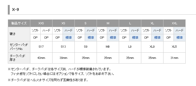 【SHOEI】X-9 內襯組 - 「Webike-摩托百貨」