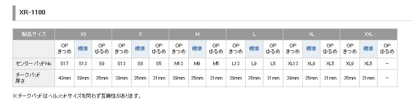 【SHOEI】XR-1100 內襯組 - 「Webike-摩托百貨」