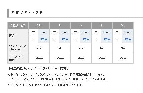 【SHOEI】Z-5 面頰墊 - 「Webike-摩托百貨」