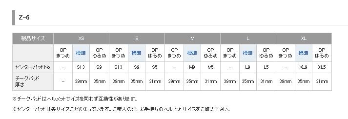 【SHOEI】Z-6 面頰墊 - 「Webike-摩托百貨」
