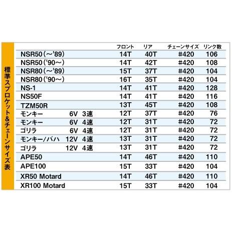 【CF POSH】前齒盤 - 「Webike-摩托百貨」