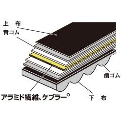 【CF POSH】賽車型傳動皮帶 - 「Webike-摩托百貨」