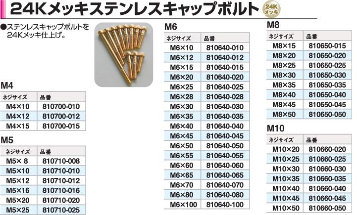 【CF POSH】24K鍍金 不銹鋼螺絲 - 「Webike-摩托百貨」
