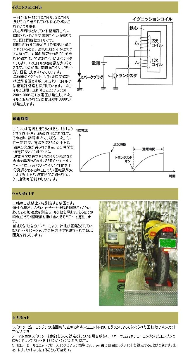 ASウオタニ AS UOTANI:SPIIハイパワーコイルセット(2PHコード付)