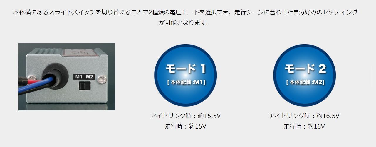 【OKADA PROJECTS】Plasma V Plus - 「Webike-摩托百貨」
