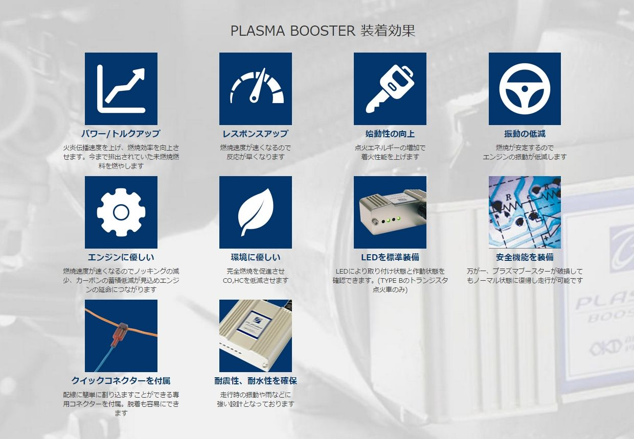 【OKADA PROJECTS】PLASMA BOOSTER 點火強化套件 - 「Webike-摩托百貨」