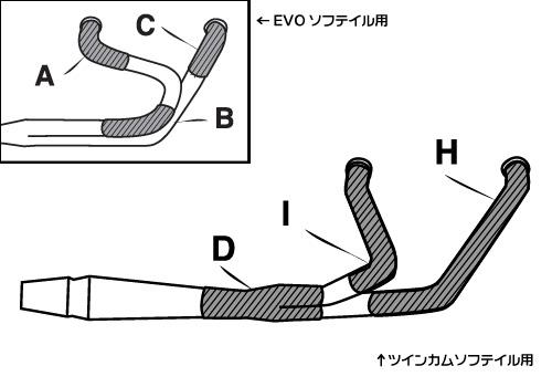 【EASYRIDERS】Thunder header 排氣管用 排氣管防燙蓋 (Type D) - 「Webike-摩托百貨」