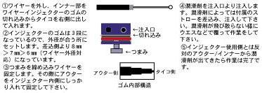 【KIJIMA】鋼索注油器 - 「Webike-摩托百貨」