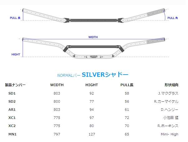 【STEALTH】STEALTH Normal Bar Handle Silver Shadow 把手 - 「Webike-摩托百貨」