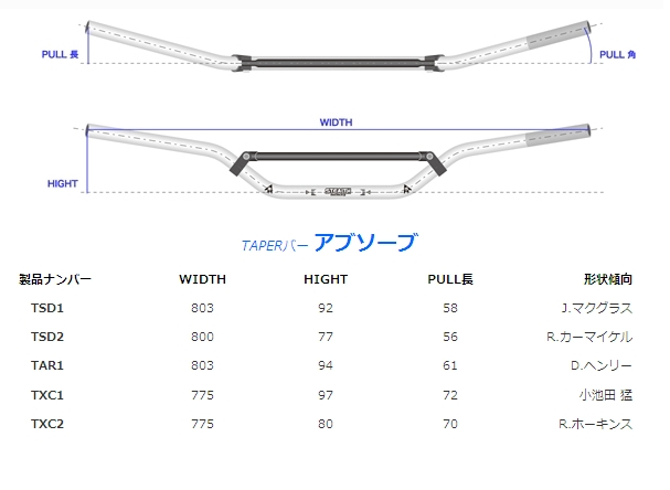 【STEALTH】STEALTH Taper Bar Handle Absorb 把手 - 「Webike-摩托百貨」