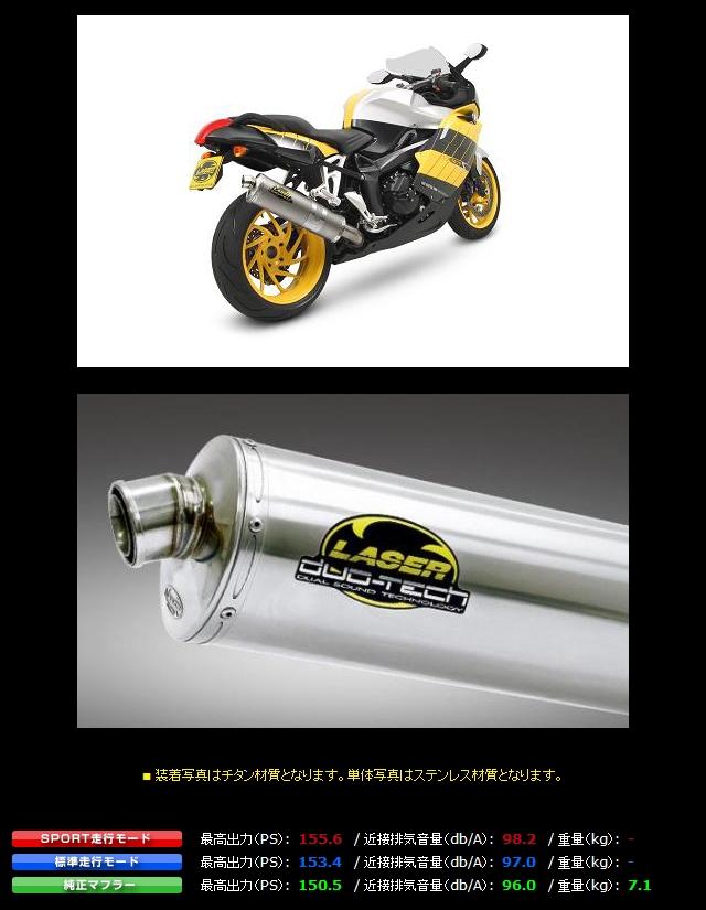 【LASER】Duo Tech 排氣管尾段  - 「Webike-摩托百貨」