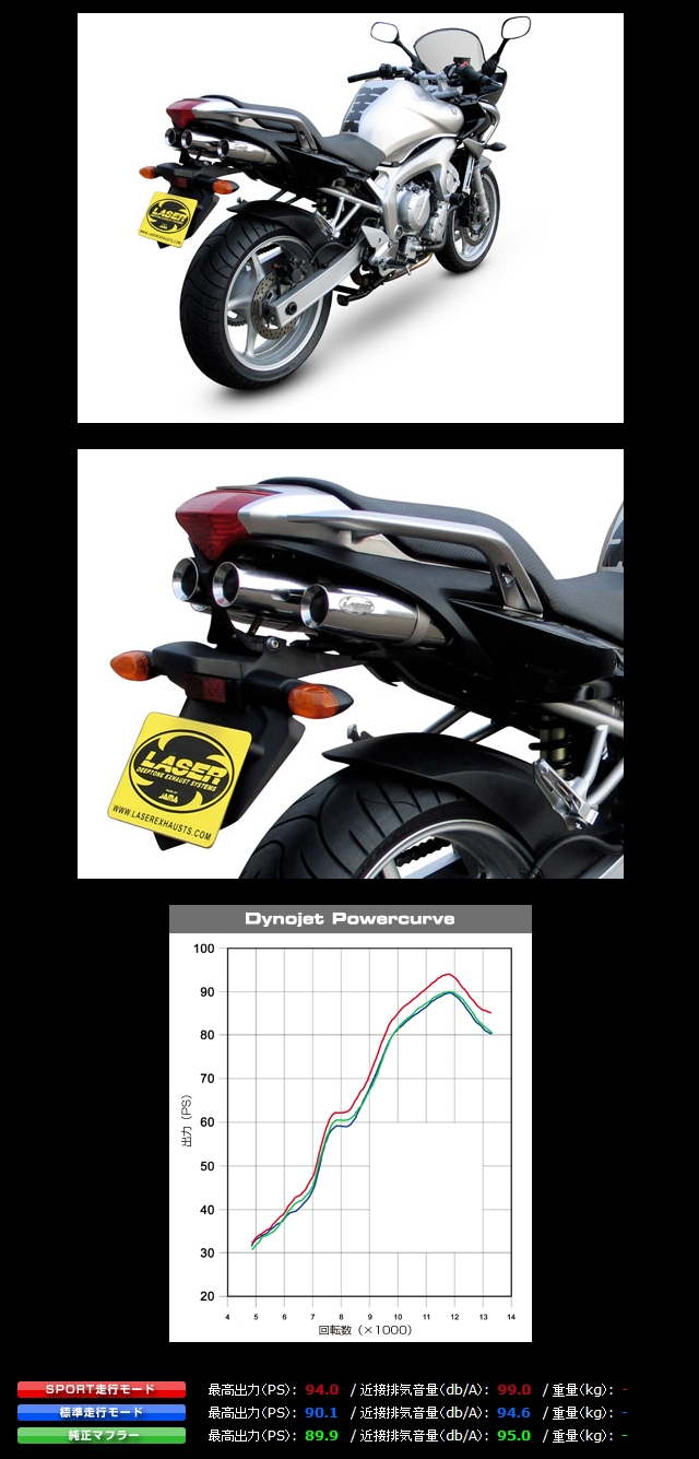 【LASER】Extreme 排氣管尾段  - 「Webike-摩托百貨」