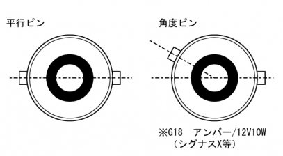 【KITACO】方向燈用燈泡 (G18) 12V 21W - 「Webike-摩托百貨」