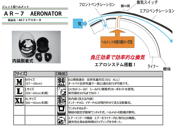【SPEED PIT】AR-7 AERONATOR Jet 四分之三安全帽 - 「Webike-摩托百貨」