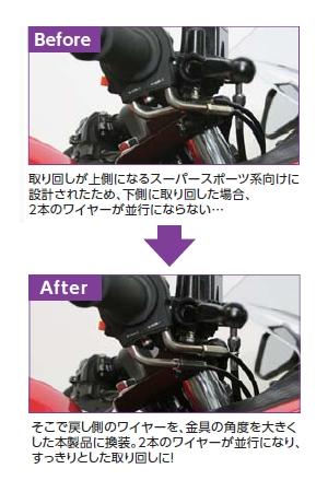 【ACTIVE】Option 110度角 DIY 通用型油門拉索 765747T-EVO - 「Webike-摩托百貨」