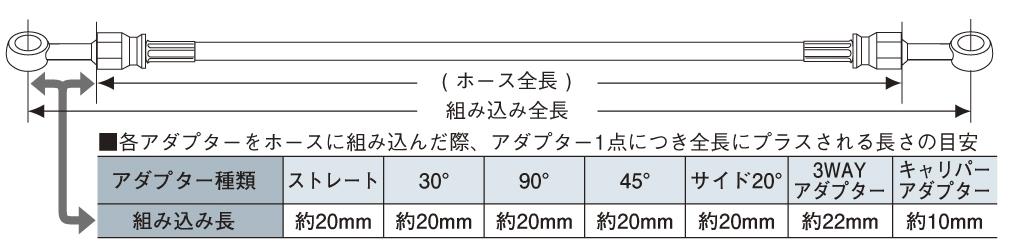 【AC PERFORMANCE LINE】通用煞車油管(街道型式) - 「Webike-摩托百貨」