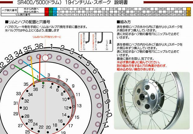 【GOODS】輪框鋼絲 - 「Webike-摩托百貨」