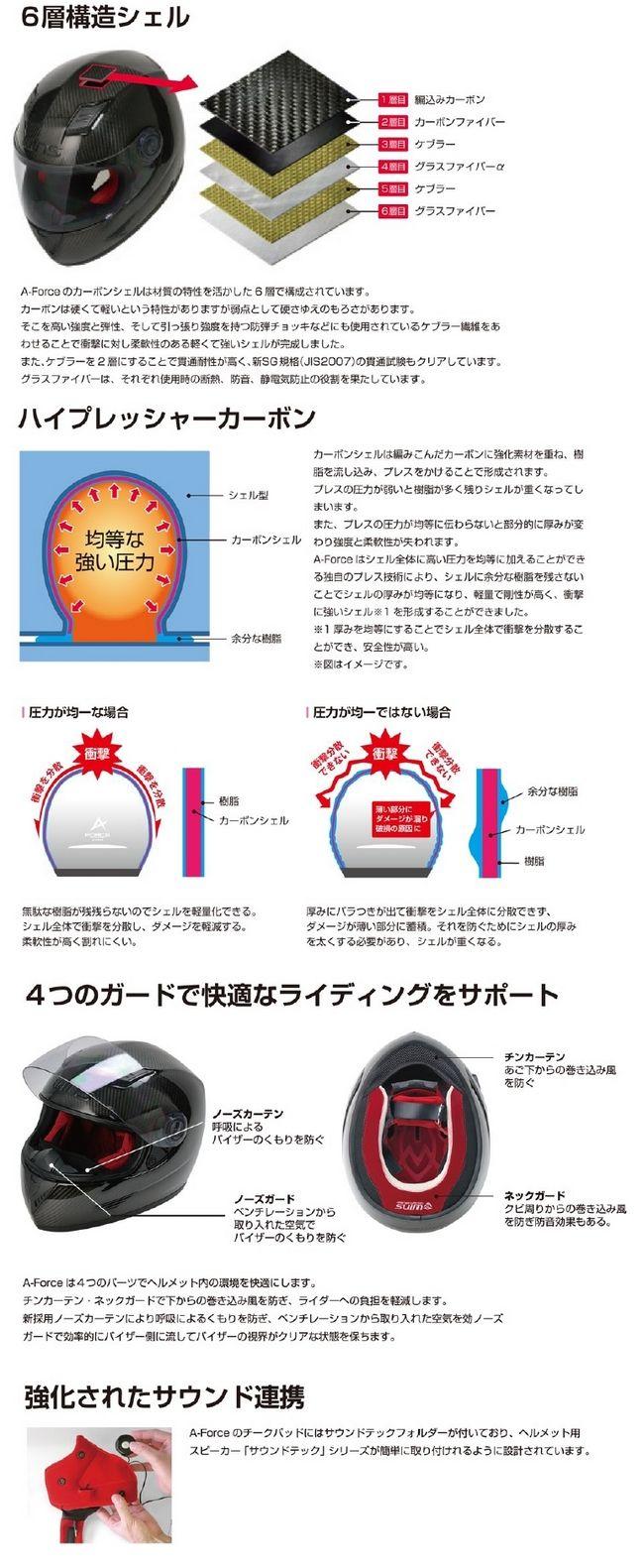 【WINS】A-Force 碳纖維安全帽 - 「Webike-摩托百貨」