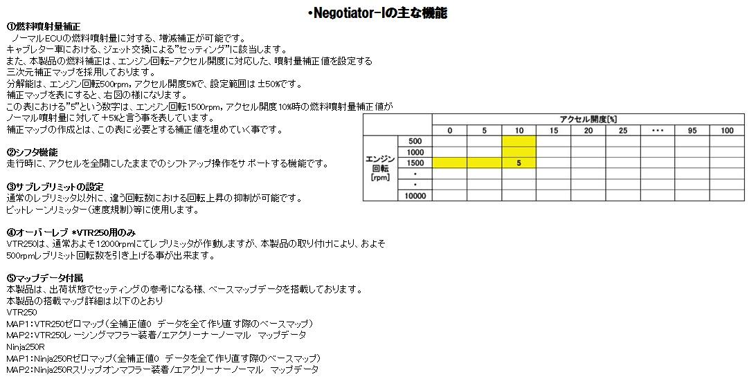 【Special Agent】Negotiator-I 供油電腦 - 「Webike-摩托百貨」