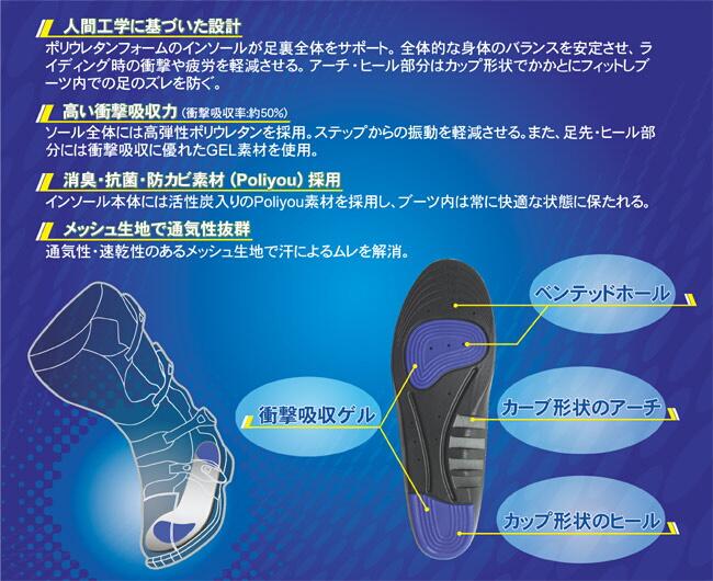 【DFG】Ride Tech鞋墊 - 「Webike-摩托百貨」