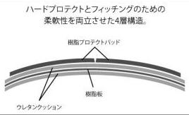 【CLEVER LIGHT】護胸 - 「Webike-摩托百貨」