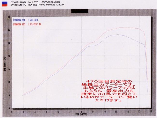 【PENSKE】SPECIAL 標準型全段排氣管  - 「Webike-摩托百貨」