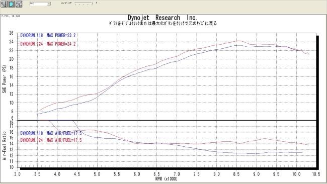 【Dogfish】Racing 全段排氣管 - 「Webike-摩托百貨」