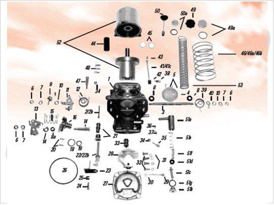 【GUTS CHROME】SU 化油器用 主油嘴調整螺絲 - 「Webike-摩托百貨」