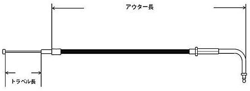 【GUTS CHROME】油門拉索 - 「Webike-摩托百貨」