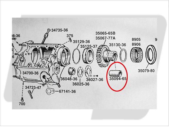 【GUTS CHROME】JIMS 主傳動齒輪襯套 - 「Webike-摩托百貨」