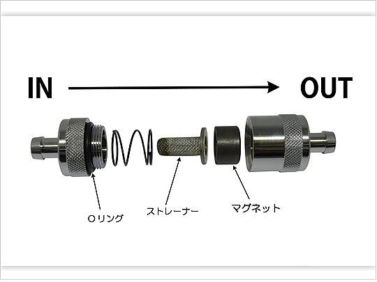 【GUTS CHROME】SIFTON製 簡易機油濾芯 - 「Webike-摩托百貨」
