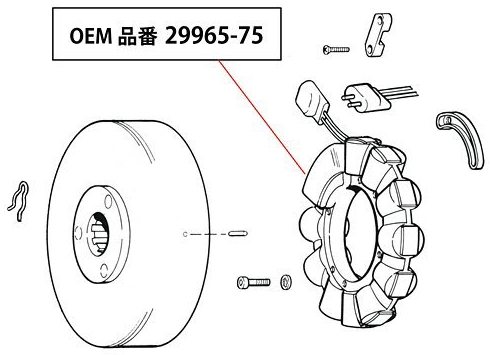 【GUTS CHROME】發電線圈 - 「Webike-摩托百貨」
