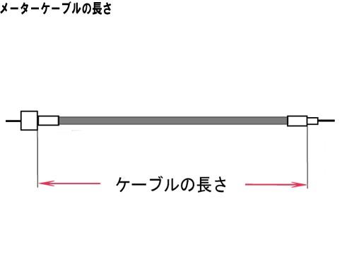 【Neofactory】23吋 儀錶傳輸線 - 「Webike-摩托百貨」