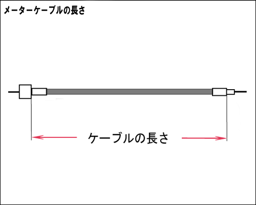 【Neofactory】53吋 儀錶傳輸線(不鏽鋼網格狀) - 「Webike-摩托百貨」