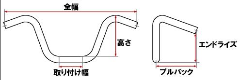 【Neofactory】無凹痕 8吋 Narrow Z把手 未塗装 - 「Webike-摩托百貨」