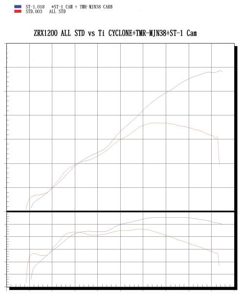 【YOSHIMURA】TMR-MJN38化油器組 - 「Webike-摩托百貨」
