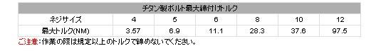 【JURAN】RS-BOLT 鈦合金墊圈頭螺絲 - 「Webike-摩托百貨」
