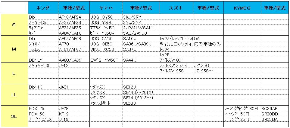 【REIT】b-cool Air Ventilation  座(坐)墊套 3L - 「Webike-摩托百貨」