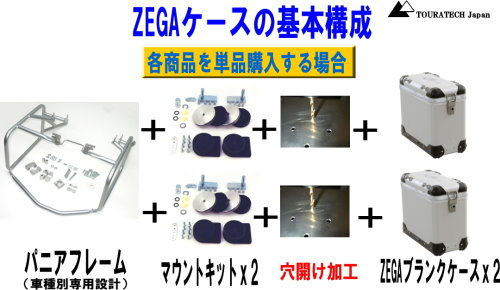 【TOURATECH】ZEGA-PRO箱「And-black」 - 「Webike-摩托百貨」