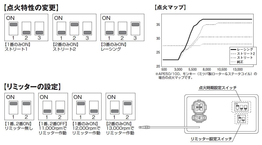 【DAYTONA】Power advance全數位式CDI - 「Webike-摩托百貨」