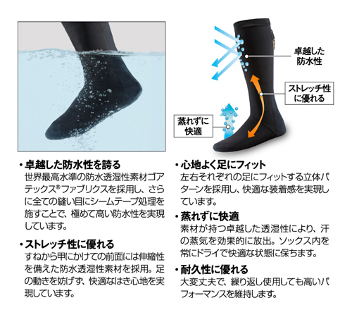 【mont-bell】GORE-TEX All-Round  高筒襪 #1108773 - 「Webike-摩托百貨」