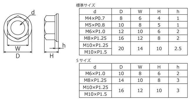 【βTITANIUM】墊圈頭螺帽 - 「Webike-摩托百貨」