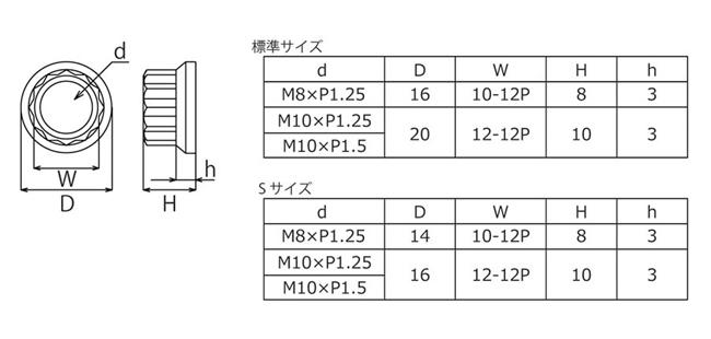 【βTITANIUM】12角墊圈頭螺帽 S Size - 「Webike-摩托百貨」