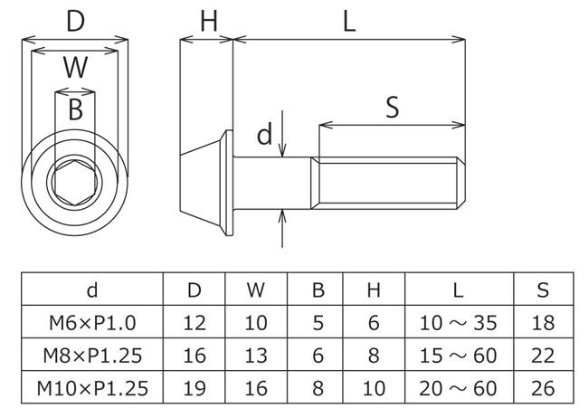 【βTITANIUM】錐型墊圈頭內六角螺絲螺絲 - 「Webike-摩托百貨」
