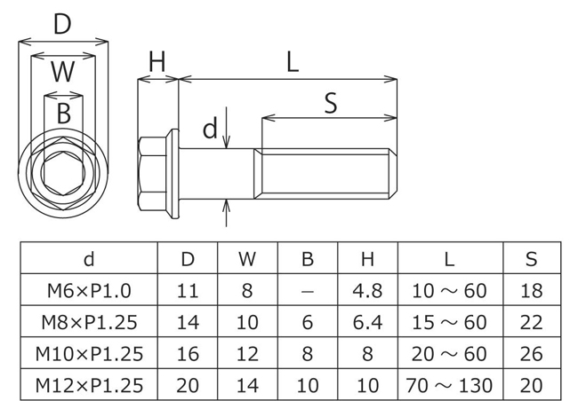 【βTITANIUM】Compact 6角墊圈頭螺絲 M10×65L×P1.25 - 「Webike-摩托百貨」