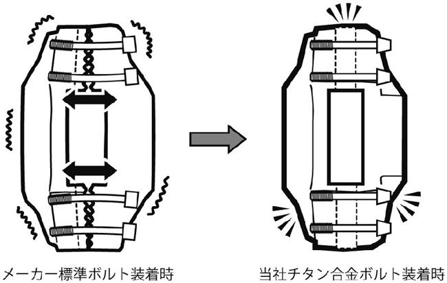 【βTITANIUM】6POD 煞車卡鉗螺絲組 - 「Webike-摩托百貨」