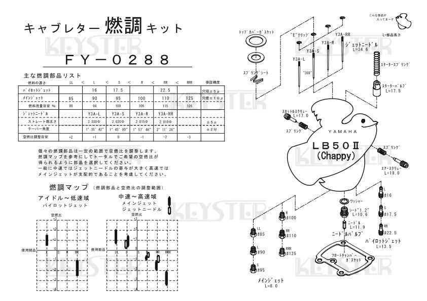 KEYSTER キースター:キャブレター燃調キット