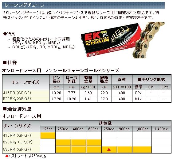 【EK CHAIN】On Road Race 用競賽鏈條 無油封鏈條 415RR(GP/GP) - 「Webike-摩托百貨」