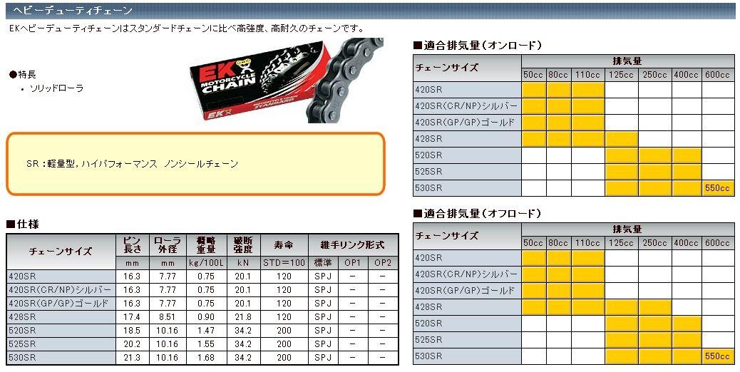 【EK CHAIN】加重鏈條金屬色 420SR(AB/NP) - 「Webike-摩托百貨」